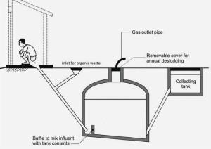 kenya_human_waste_bioreactor_2
